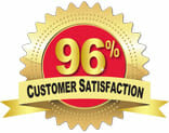 96 customer satisfaction